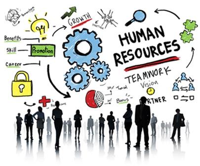 Մարդկային ռեսուրսների կառավարում